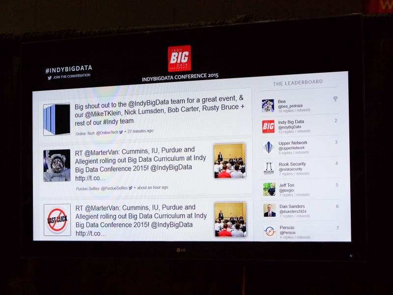 2015 Indy bigdata Conference